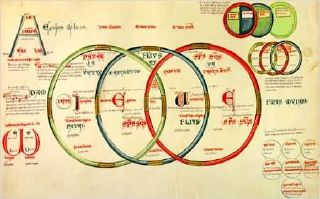 la roue du temps selon Joachim de Flore